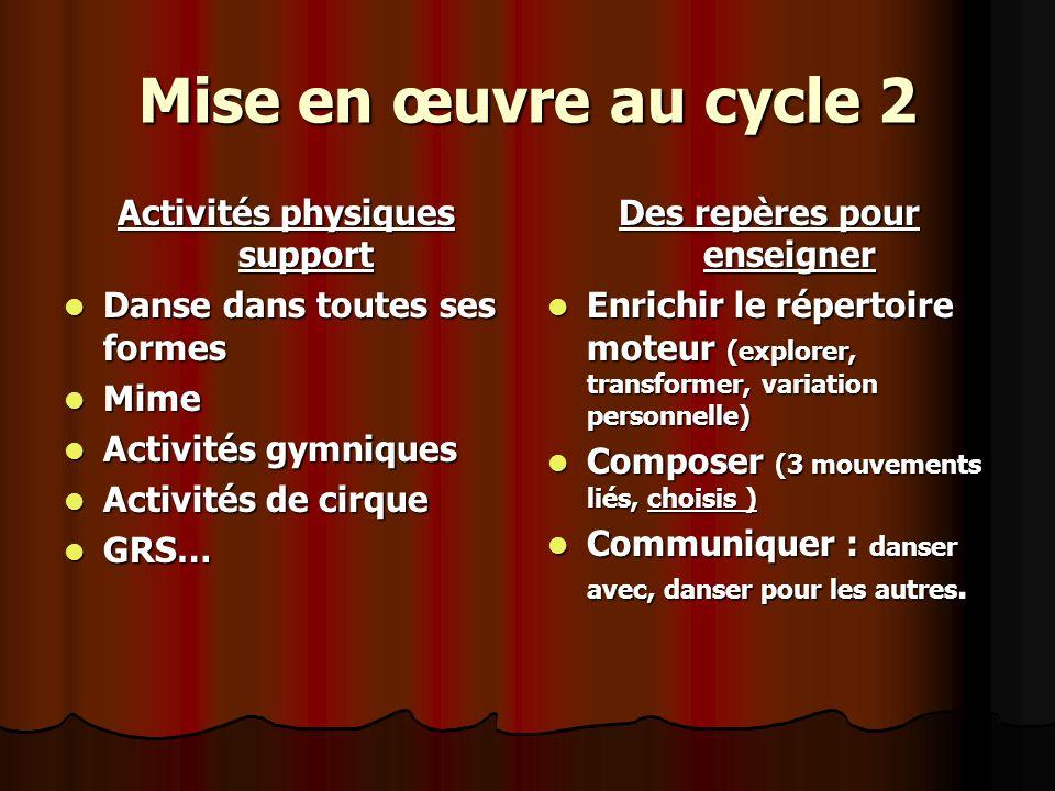 Mise en œuvre au cycle 2 Activités physiques support Danse dans toutes ses formes Danse dans toutes ses formes Mime Mime Activités gymniques Activités