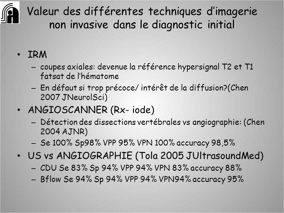 Valeur des différentes techniques dimagerie non invasive dans le diagnostic initial IRM – coupes axiales: devenue la référence hypersignal T2 et T1 fa