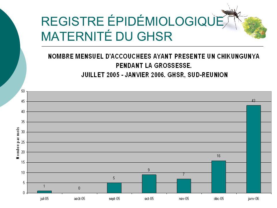 REGISTRE ÉPIDÉMIOLOGIQUE MATERNITÉ DU GHSR