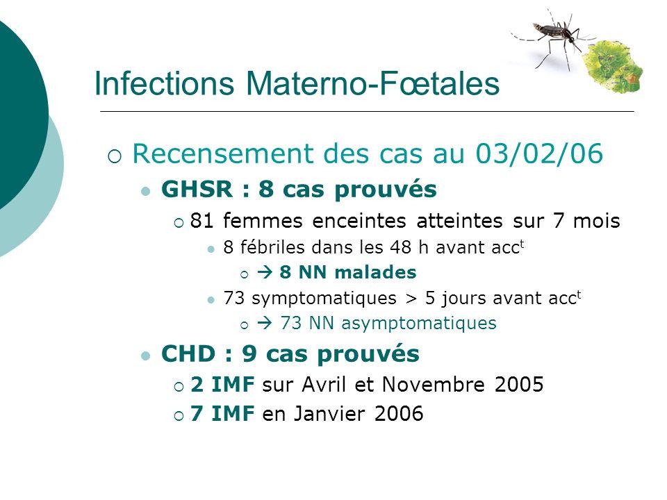 Infections Materno-Fœtales Recensement des cas au 03/02/06 GHSR : 8 cas prouvés 81 femmes enceintes atteintes sur 7 mois 8 fébriles dans les 48 h avan