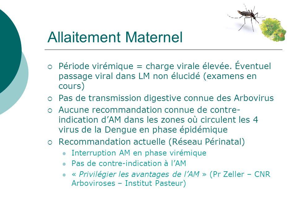 Allaitement Maternel Période virémique = charge virale élevée. Éventuel passage viral dans LM non élucidé (examens en cours) Pas de transmission diges