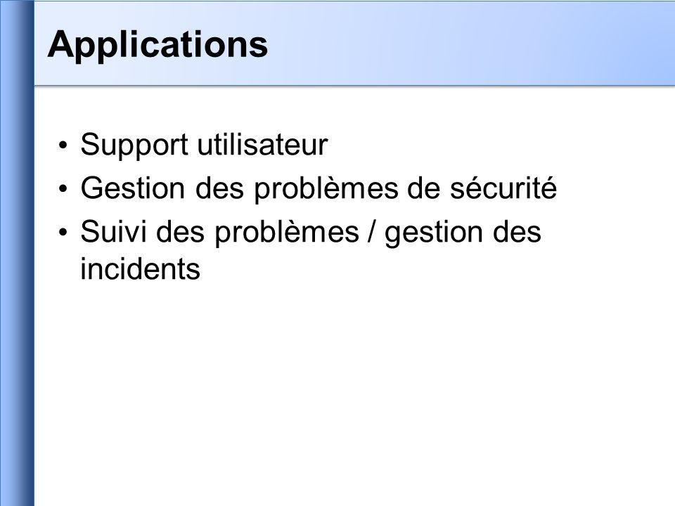 Support utilisateur Gestion des problèmes de sécurité Suivi des problèmes / gestion des incidents Applications