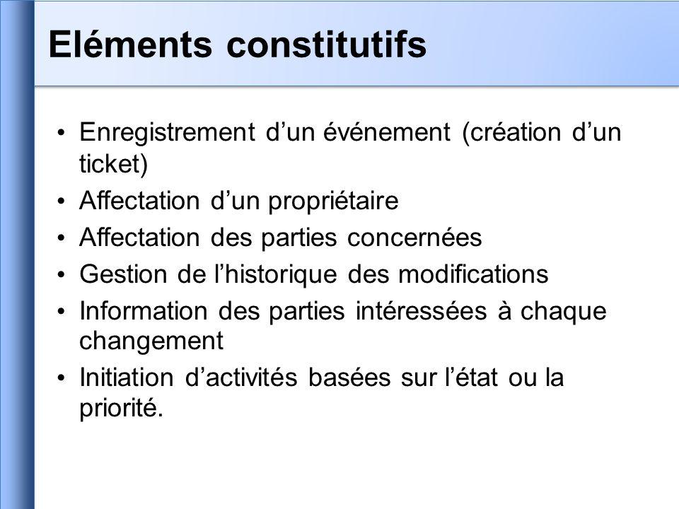 Enregistrement dun événement (création dun ticket) Affectation dun propriétaire Affectation des parties concernées Gestion de lhistorique des modifica
