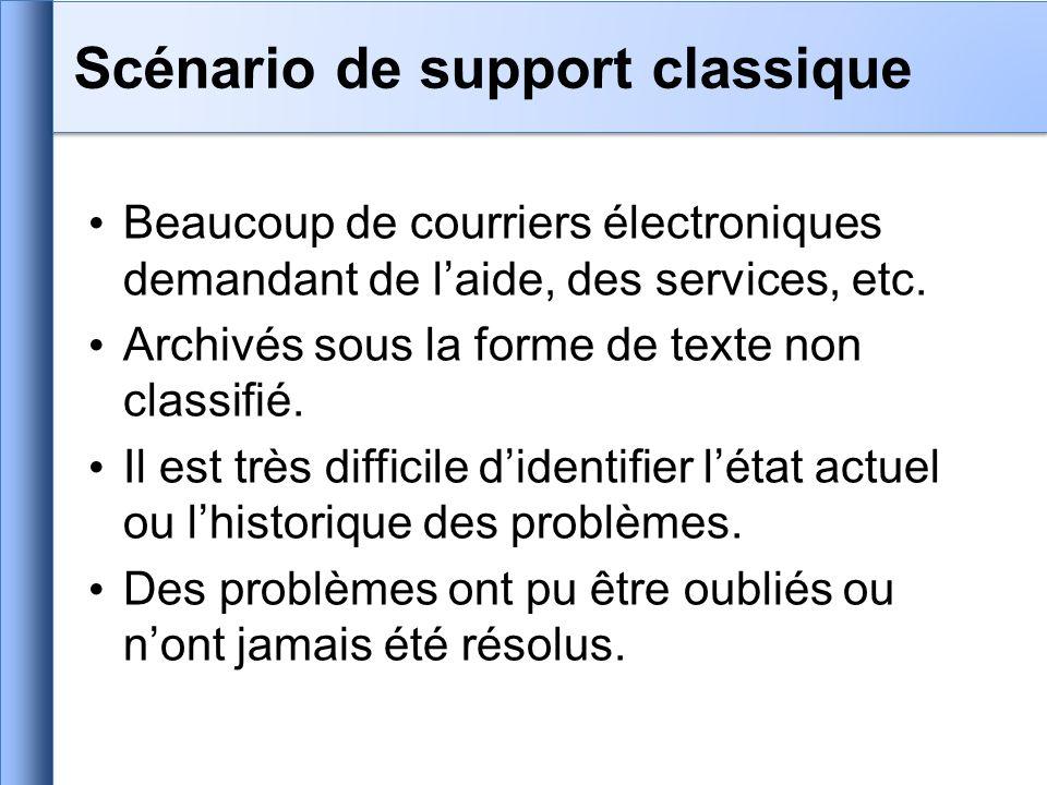 Beaucoup de courriers électroniques demandant de laide, des services, etc. Archivés sous la forme de texte non classifié. Il est très difficile dident
