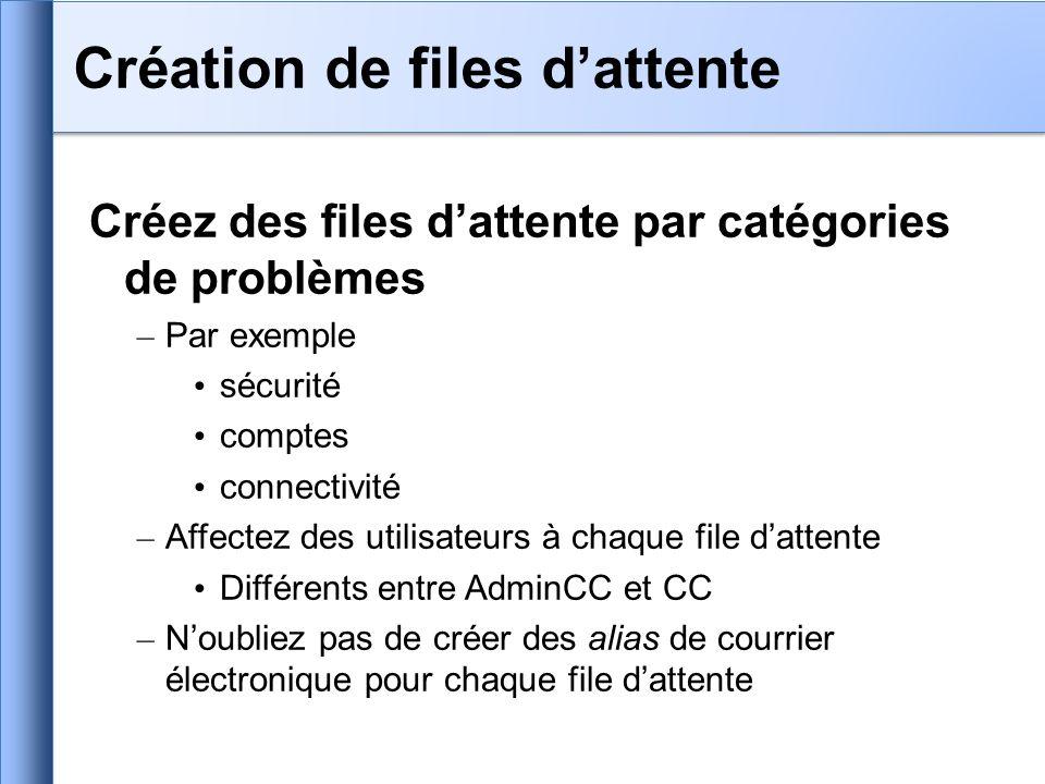 Créez des files dattente par catégories de problèmes – Par exemple sécurité comptes connectivité – Affectez des utilisateurs à chaque file dattente Différents entre AdminCC et CC – Noubliez pas de créer des alias de courrier électronique pour chaque file dattente Création de files dattente