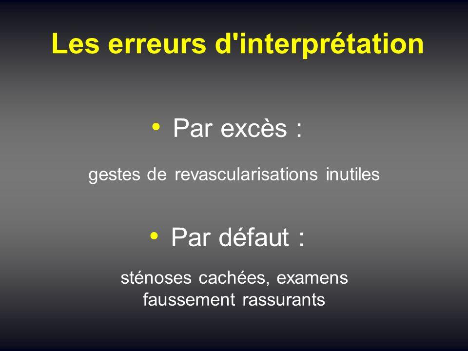 Les erreurs d'interprétation Par excès : gestes de revascularisations inutiles Par défaut : sténoses cachées, examens faussement rassurants
