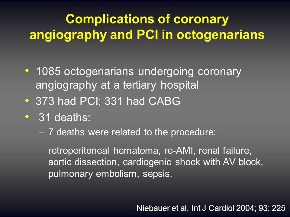 Complications of coronary angiography and PCI in octogenarians 1085 octogenarians undergoing coronary angiography at a tertiary hospital 373 had PCI;