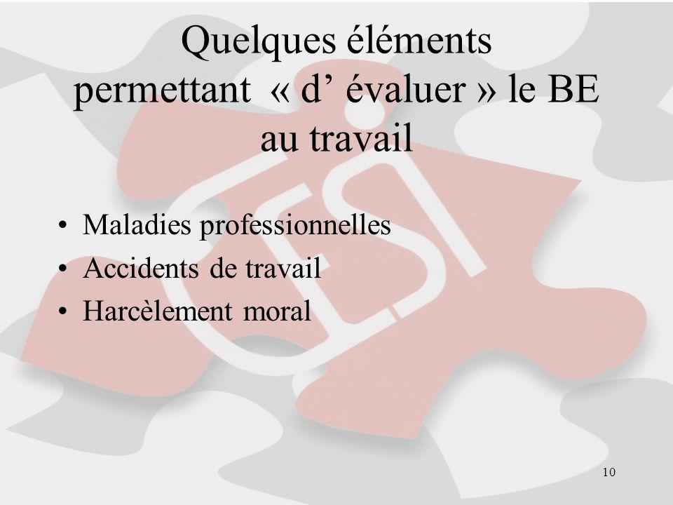 10 Quelques éléments permettant « d évaluer » le BE au travail Maladies professionnelles Accidents de travail Harcèlement moral