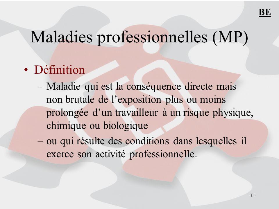 11 Maladies professionnelles (MP) Définition –Maladie qui est la conséquence directe mais non brutale de lexposition plus ou moins prolongée dun trava