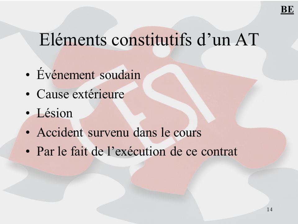 14 Eléments constitutifs dun AT Événement soudain Cause extérieure Lésion Accident survenu dans le cours Par le fait de lexécution de ce contrat BE