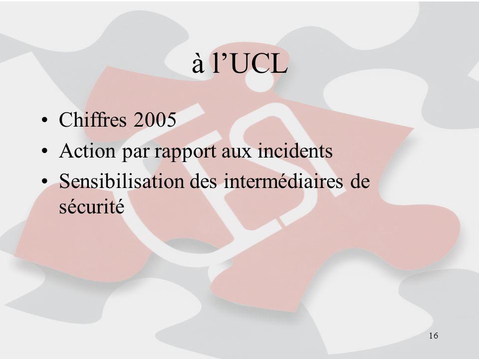 16 à lUCL Chiffres 2005 Action par rapport aux incidents Sensibilisation des intermédiaires de sécurité