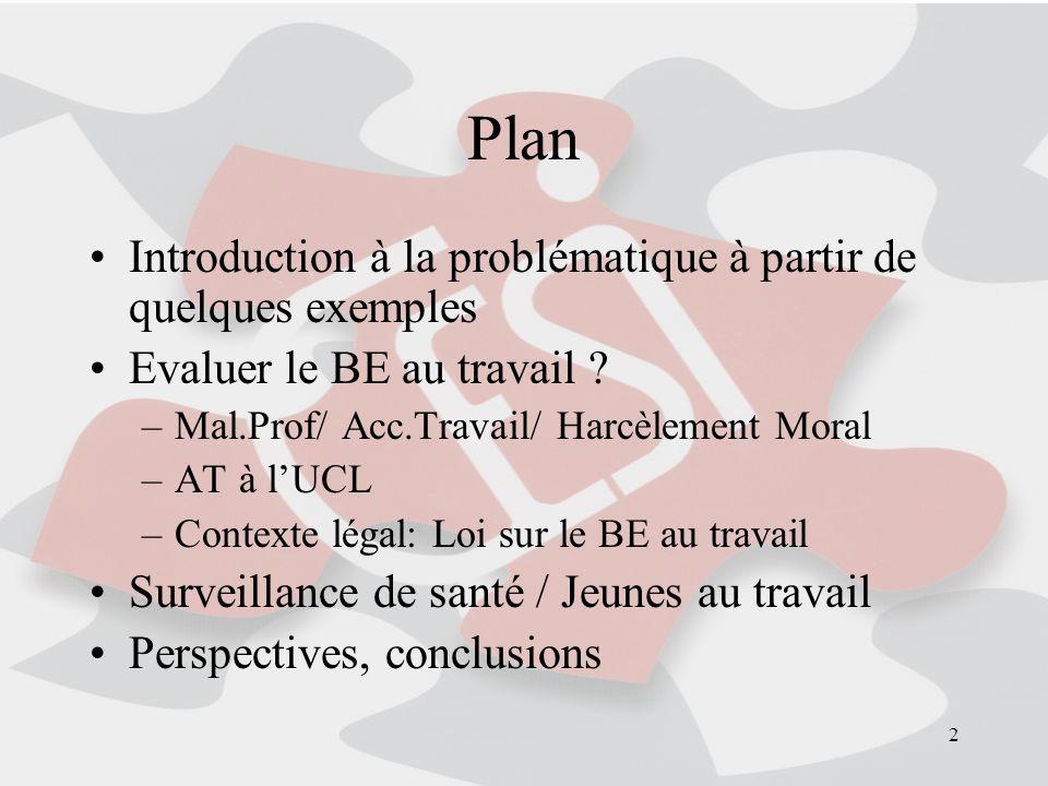 2 Plan Introduction à la problématique à partir de quelques exemples Evaluer le BE au travail ? –Mal.Prof/ Acc.Travail/ Harcèlement Moral –AT à lUCL –