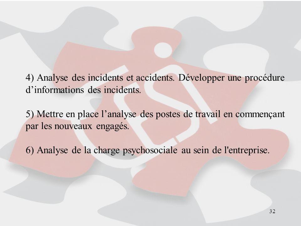 32 4) Analyse des incidents et accidents. Développer une procédure dinformations des incidents. 5) Mettre en place lanalyse des postes de travail en c