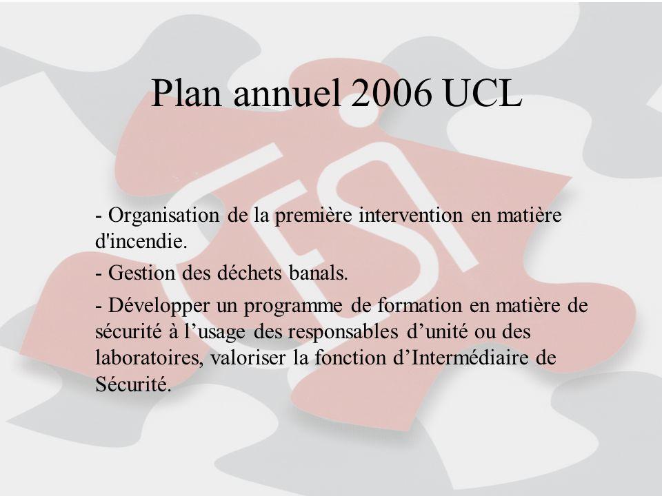 Plan annuel 2006 UCL - Organisation de la première intervention en matière d'incendie. - Gestion des déchets banals. - Développer un programme de form