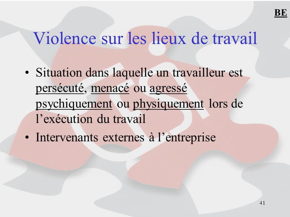 41 Violence sur les lieux de travail Situation dans laquelle un travailleur est persécuté, menacé ou agressé psychiquement ou physiquement lors de lexécution du travail Intervenants externes à lentreprise BE