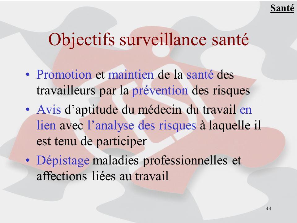 44 Objectifs surveillance santé Promotion et maintien de la santé des travailleurs par la prévention des risques Avis daptitude du médecin du travail