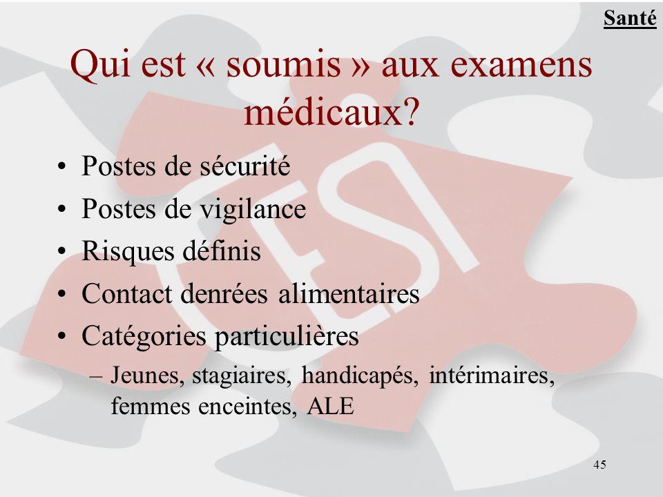 45 Qui est « soumis » aux examens médicaux? Postes de sécurité Postes de vigilance Risques définis Contact denrées alimentaires Catégories particulièr