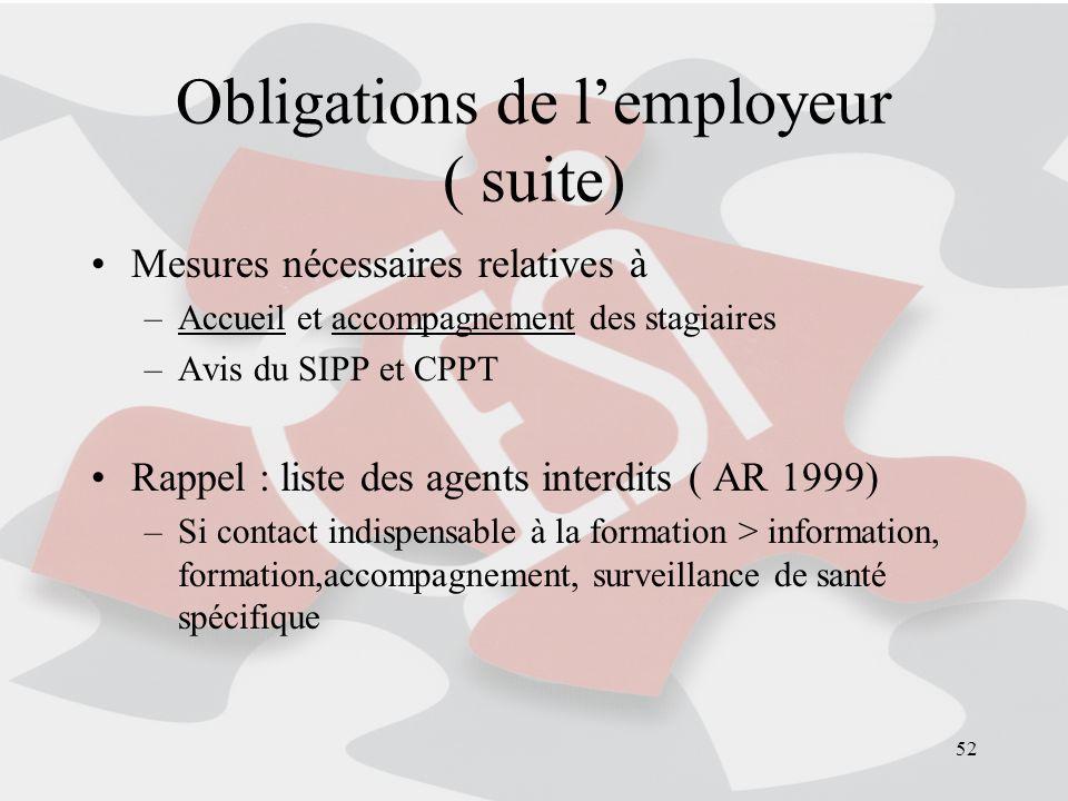 52 Obligations de lemployeur ( suite) Mesures nécessaires relatives à –Accueil et accompagnement des stagiaires –Avis du SIPP et CPPT Rappel : liste d