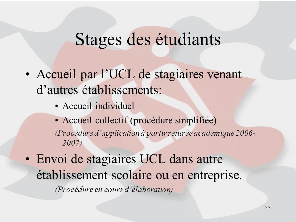 53 Stages des étudiants Accueil par lUCL de stagiaires venant dautres établissements: Accueil individuel Accueil collectif (procédure simplifiée) (Pro