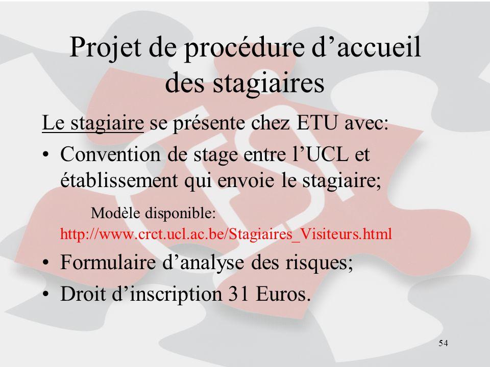 54 Projet de procédure daccueil des stagiaires Le stagiaire se présente chez ETU avec: Convention de stage entre lUCL et établissement qui envoie le s