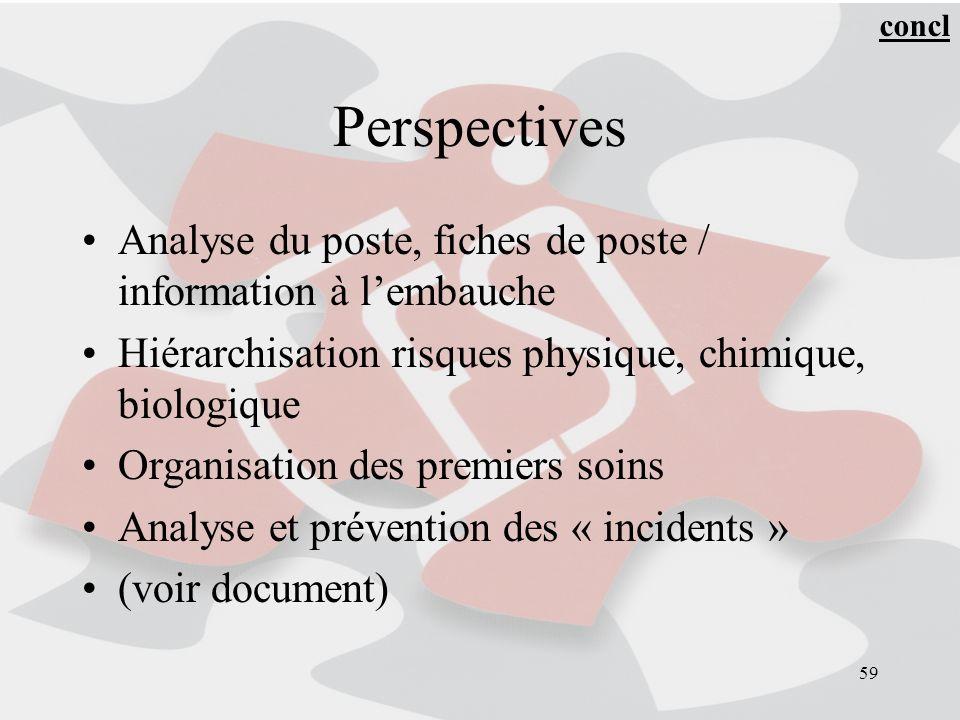 59 Perspectives Analyse du poste, fiches de poste / information à lembauche Hiérarchisation risques physique, chimique, biologique Organisation des pr