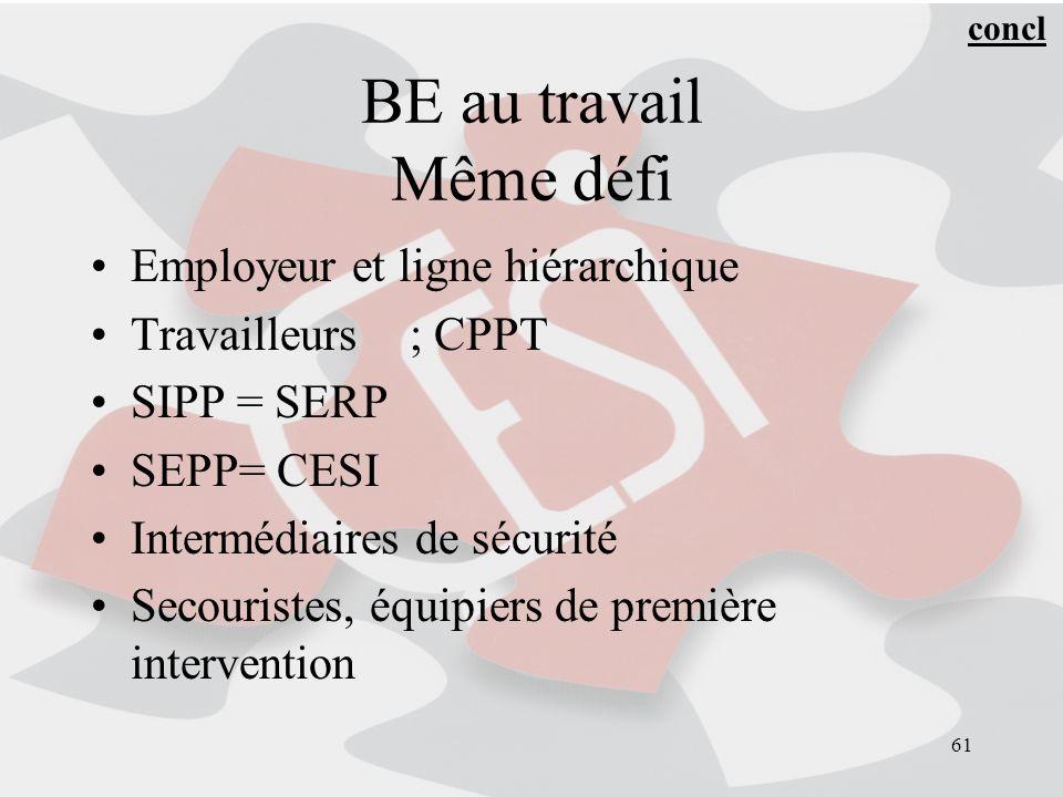 61 BE au travail Même défi Employeur et ligne hiérarchique Travailleurs; CPPT SIPP = SERP SEPP= CESI Intermédiaires de sécurité Secouristes, équipiers
