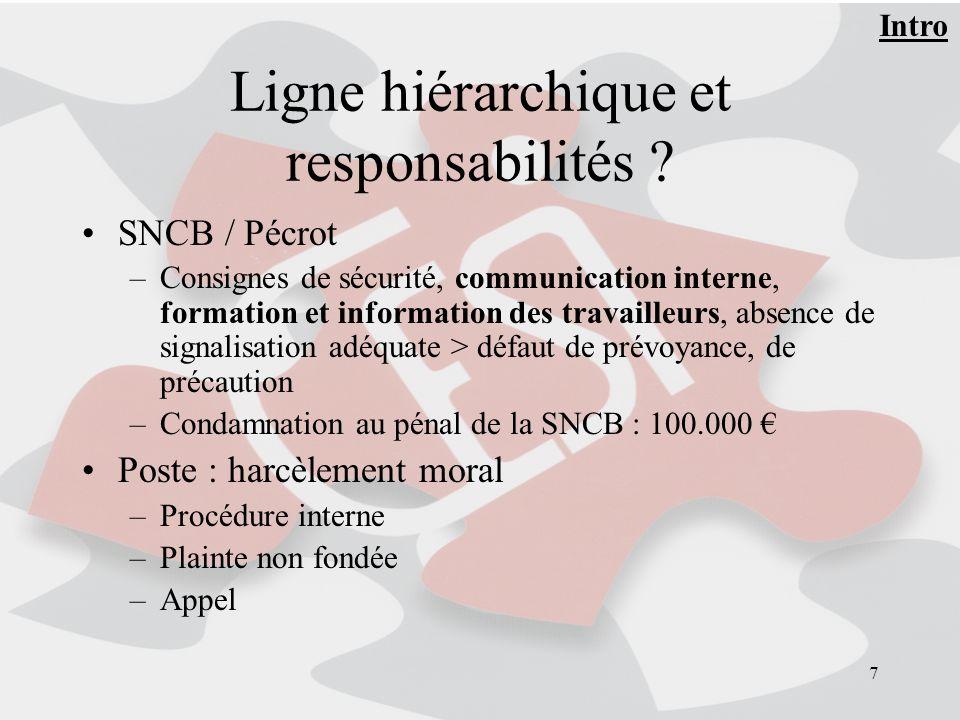 7 Ligne hiérarchique et responsabilités ? SNCB / Pécrot –Consignes de sécurité, communication interne, formation et information des travailleurs, abse