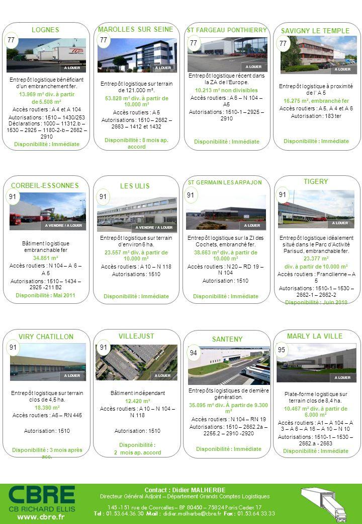 Entrepôt logistique sur terrain denviron 6 ha. 23.557 m² div. à partir de 10.000 m² Accès routiers : A 10 – N 118 Autorisations : 1510 Disponibilité :