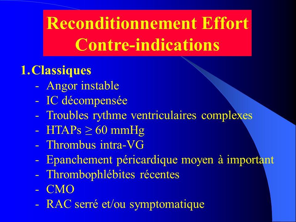 1.Classiques -Angor instable -IC décompensée -Troubles rythme ventriculaires complexes -HTAPs 60 mmHg -Thrombus intra-VG -Epanchement péricardique moy