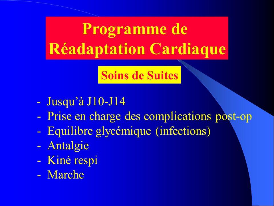 Programme de Réadaptation Cardiaque - Jusquà J10-J14 -Prise en charge des complications post-op -Equilibre glycémique (infections) -Antalgie -Kiné res