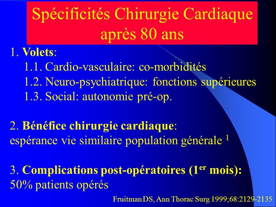 1. Volets: 1.1. Cardio-vasculaire: co-morbidités 1.2. Neuro-psychiatrique: fonctions supérieures 1.3. Social: autonomie pré-op. 2. Bénéfice chirurgie