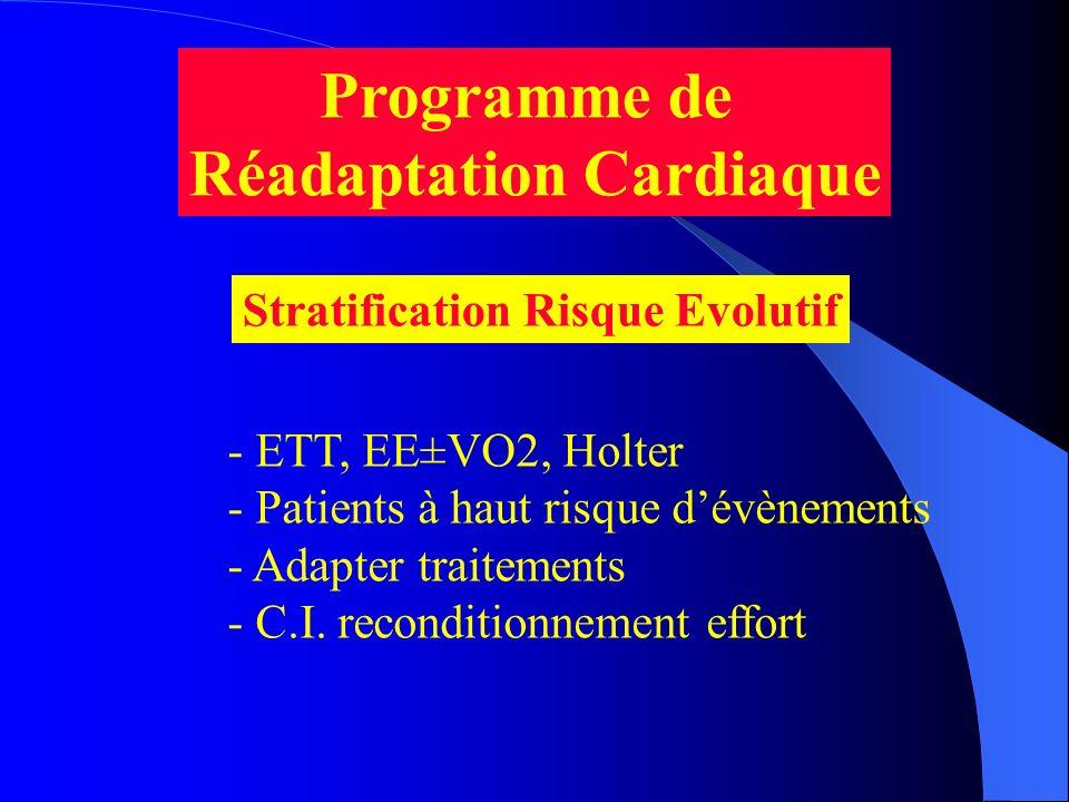 - ETT, EE±VO2, Holter - Patients à haut risque dévènements - Adapter traitements - C.I. reconditionnement effort Programme de Réadaptation Cardiaque S