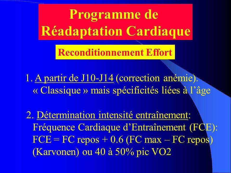 1. A partir de J10-J14 (correction anémie). « Classique » mais spécificités liées à lâge 2. Détermination intensité entraînement: Fréquence Cardiaque
