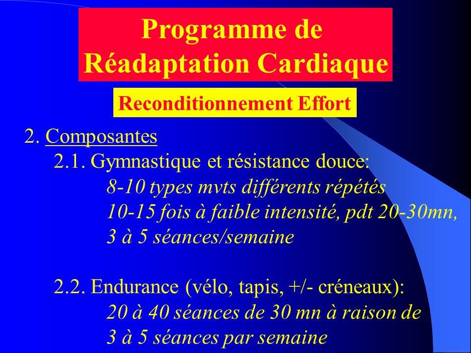 2. Composantes 2.1. Gymnastique et résistance douce: 8-10 types mvts différents répétés 10-15 fois à faible intensité, pdt 20-30mn, 3 à 5 séances/sema