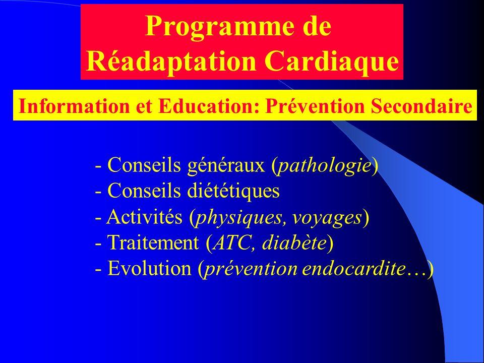 - Conseils généraux (pathologie) - Conseils diététiques - Activités (physiques, voyages) - Traitement (ATC, diabète) - Evolution (prévention endocardi