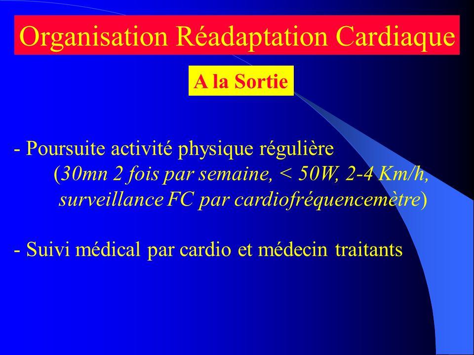 - Poursuite activité physique régulière (30mn 2 fois par semaine, < 50W, 2-4 Km/h, surveillance FC par cardiofréquencemètre) - Suivi médical par cardi
