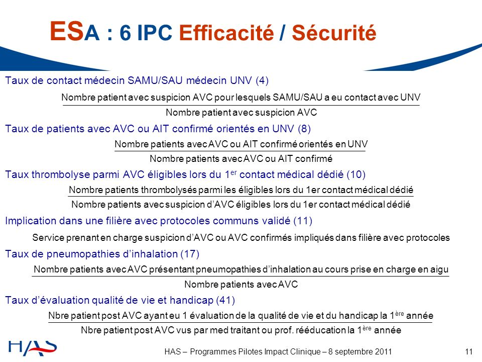 11HAS – Programmes Pilotes Impact Clinique – 8 septembre 2011 ES A : 6 IPC Efficacité / Sécurité Taux de contact médecin SAMU/SAU médecin UNV (4) Nomb