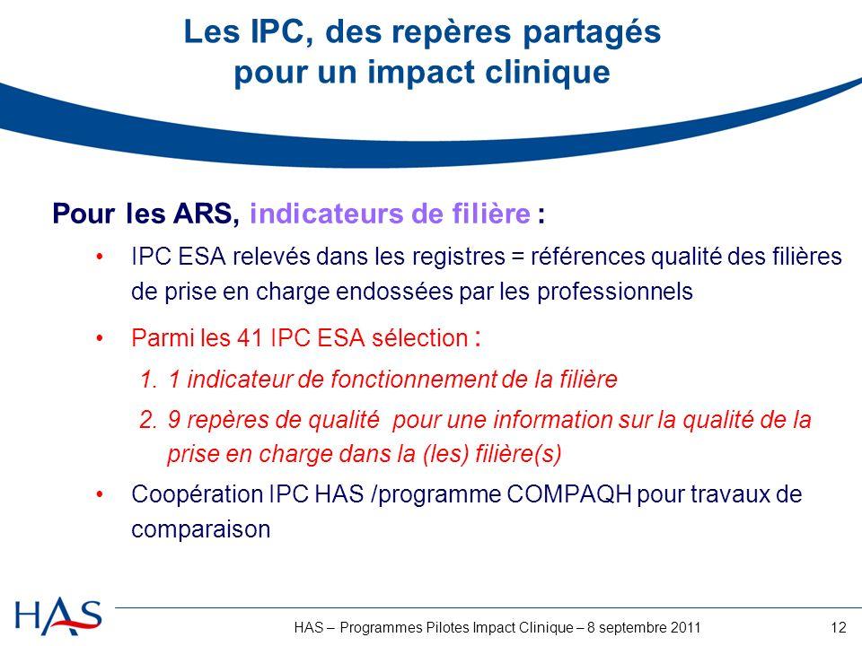 12HAS – Programmes Pilotes Impact Clinique – 8 septembre 2011 Pour les ARS, indicateurs de filière : IPC ESA relevés dans les registres = références qualité des filières de prise en charge endossées par les professionnels Parmi les 41 IPC ESA sélection : 1.1 indicateur de fonctionnement de la filière 2.9 repères de qualité pour une information sur la qualité de la prise en charge dans la (les) filière(s) Coopération IPC HAS /programme COMPAQH pour travaux de comparaison Les IPC, des repères partagés pour un impact clinique