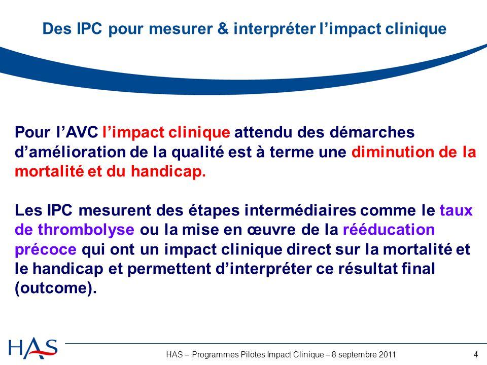 4HAS – Programmes Pilotes Impact Clinique – 8 septembre 2011 Des IPC pour mesurer & interpréter limpact clinique Pour lAVC limpact clinique attendu des démarches damélioration de la qualité est à terme une diminution de la mortalité et du handicap.