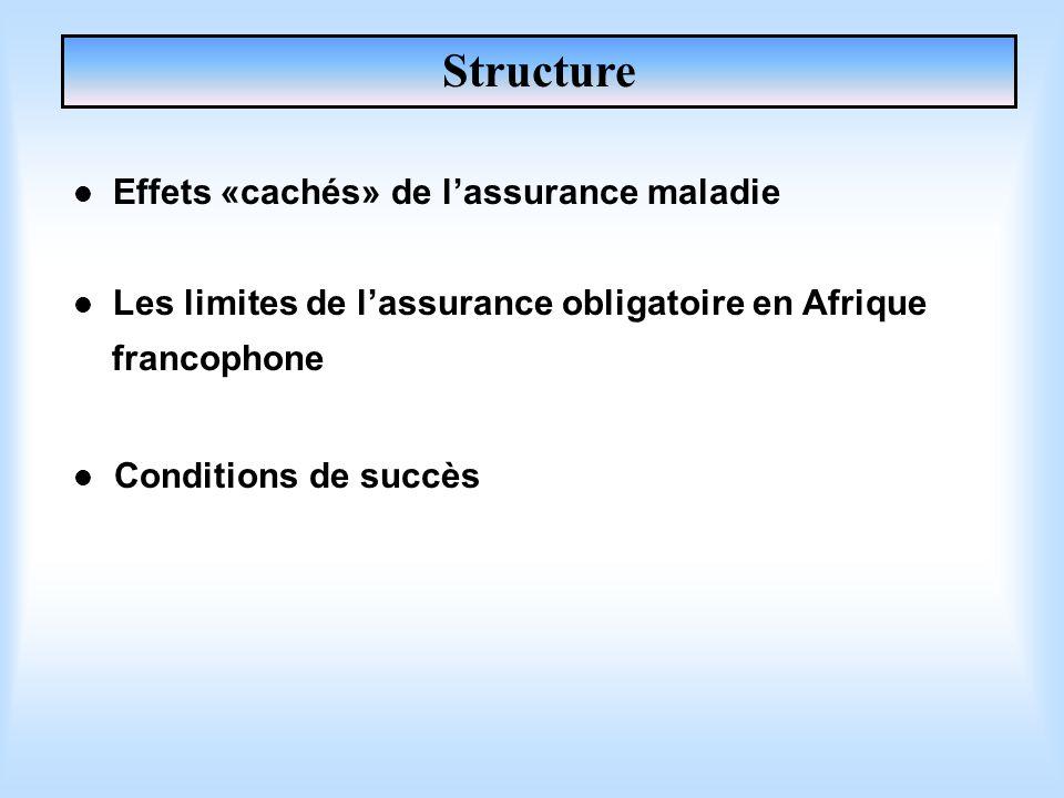 Effets «cachés» de lassurance maladie Les limites de lassurance obligatoire en Afrique francophone Conditions de succès Structure