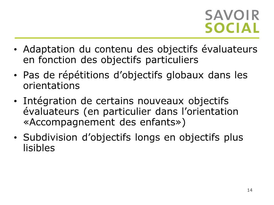 14 Adaptation du contenu des objectifs évaluateurs en fonction des objectifs particuliers Pas de répétitions dobjectifs globaux dans les orientations