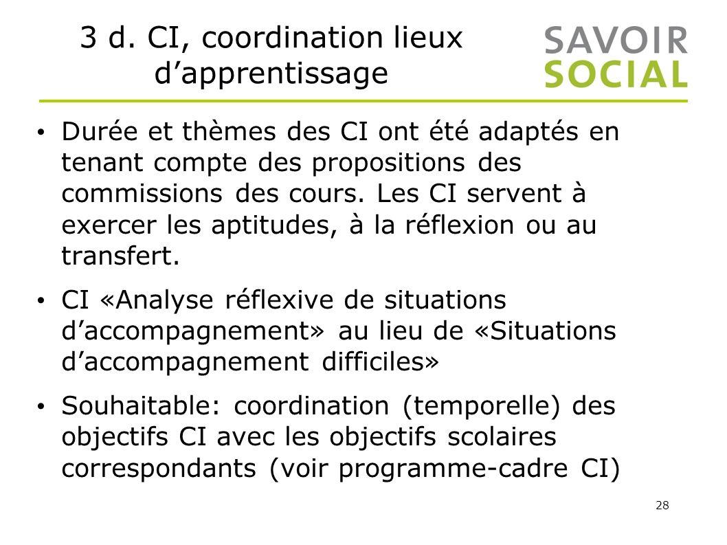 28 3 d. CI, coordination lieux dapprentissage Durée et thèmes des CI ont été adaptés en tenant compte des propositions des commissions des cours. Les