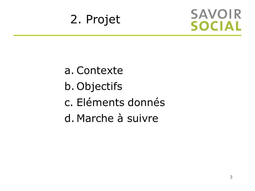 3 2. Projet a.Contexte b.Objectifs c.Eléments donnés d.Marche à suivre