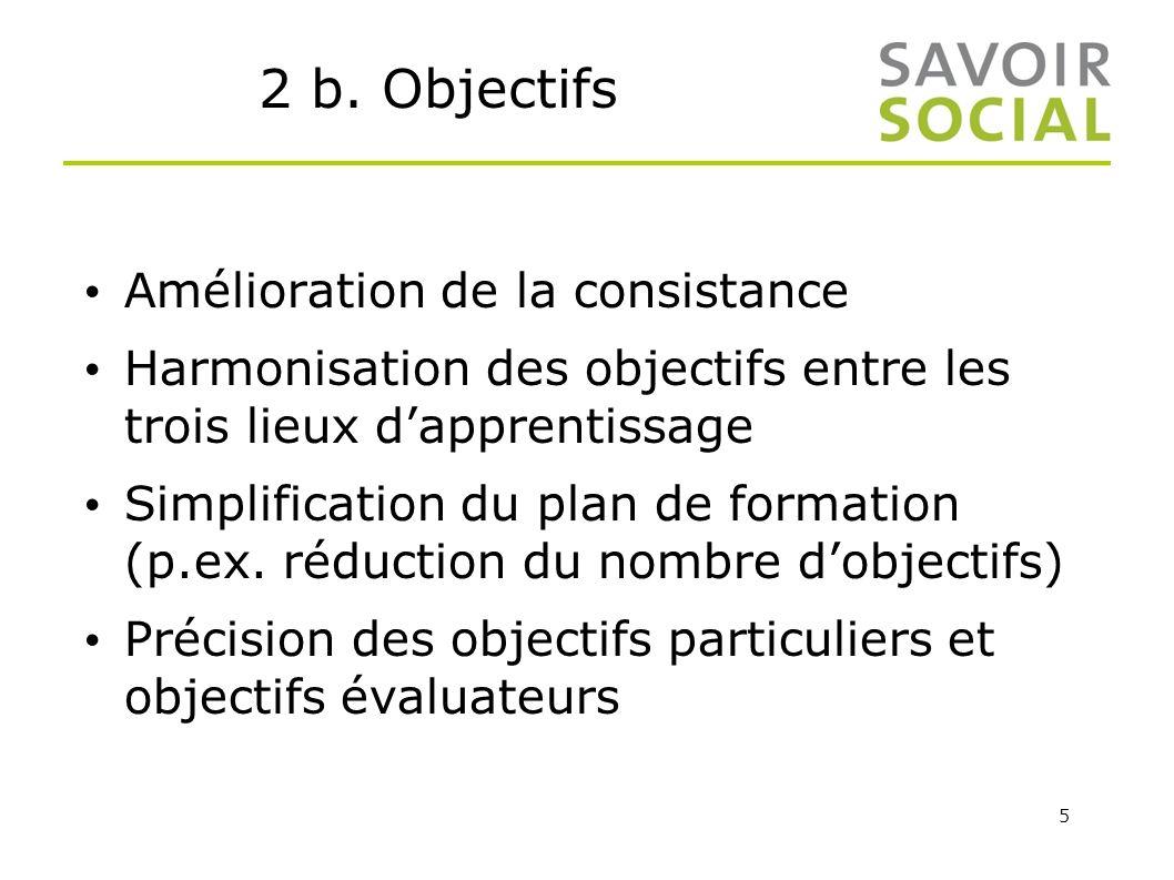 5 2 b. Objectifs Amélioration de la consistance Harmonisation des objectifs entre les trois lieux dapprentissage Simplification du plan de formation (