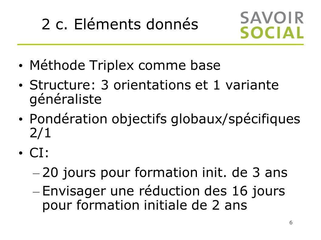 6 2 c. Eléments donnés Méthode Triplex comme base Structure: 3 orientations et 1 variante généraliste Pondération objectifs globaux/spécifiques 2/1 CI