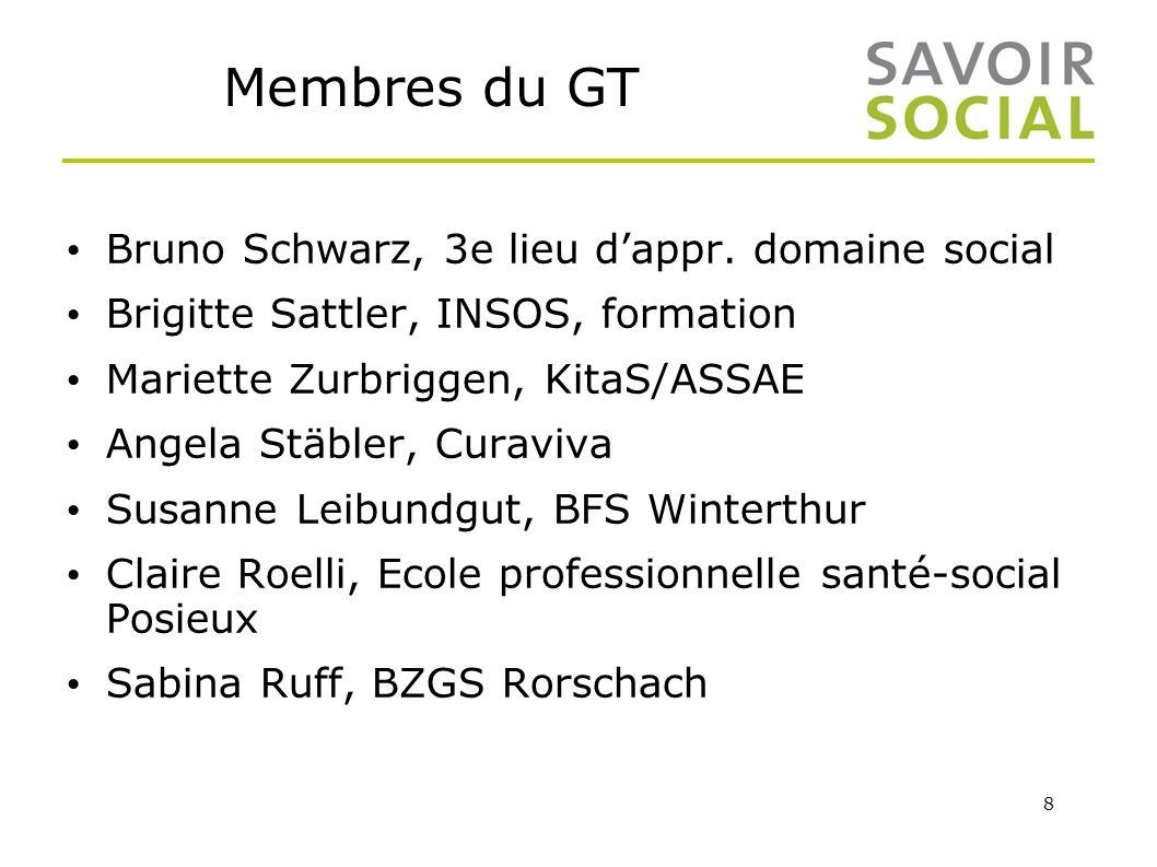 8 Membres du GT Bruno Schwarz, 3e lieu dappr. domaine social Brigitte Sattler, INSOS, formation Mariette Zurbriggen, KitaS/ASSAE Angela Stäbler, Curav