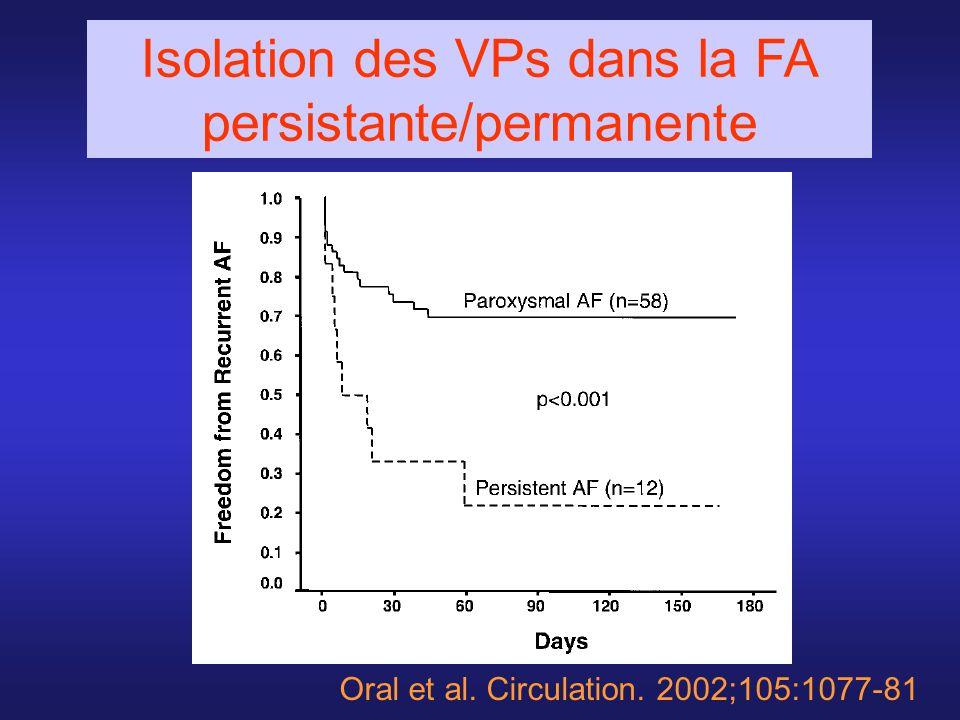 Oral et al. Circulation. 2002;105:1077-81 Isolation des VPs dans la FA persistante/permanente