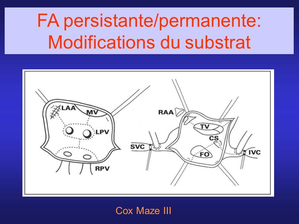 Cox Maze III FA persistante/permanente: Modifications du substrat