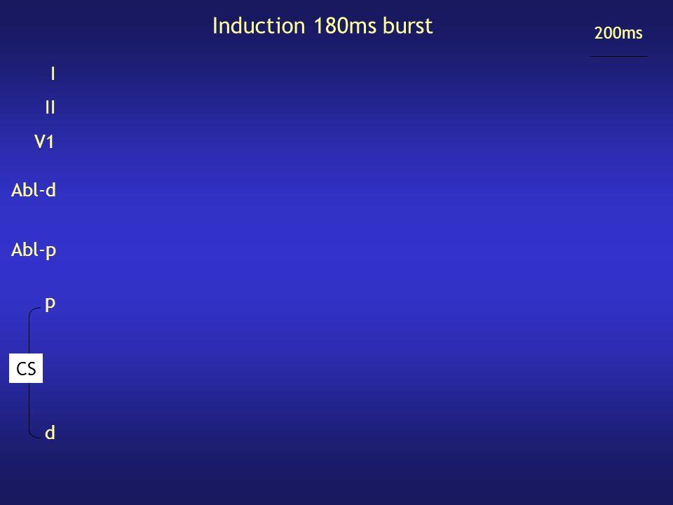 200ms I II V1 Abl-d Abl-p d p CS Induction 180ms burst
