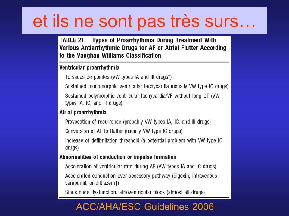et ils ne sont pas très surs… ACC/AHA/ESC Guidelines 2006